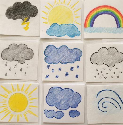 Na osmi obrázcích jsou dětské kresby, které znázorňují druhy počasí -slunce, duhu, sníh, déšť, kroupy, vítr, blesk, velké mraky